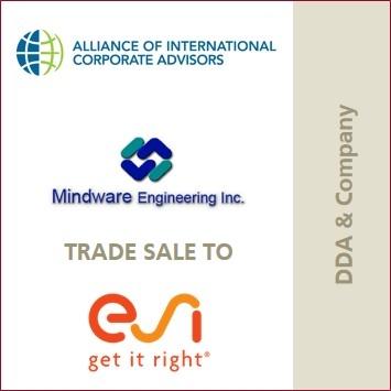 Mindware ESI 355x355 Referenzen